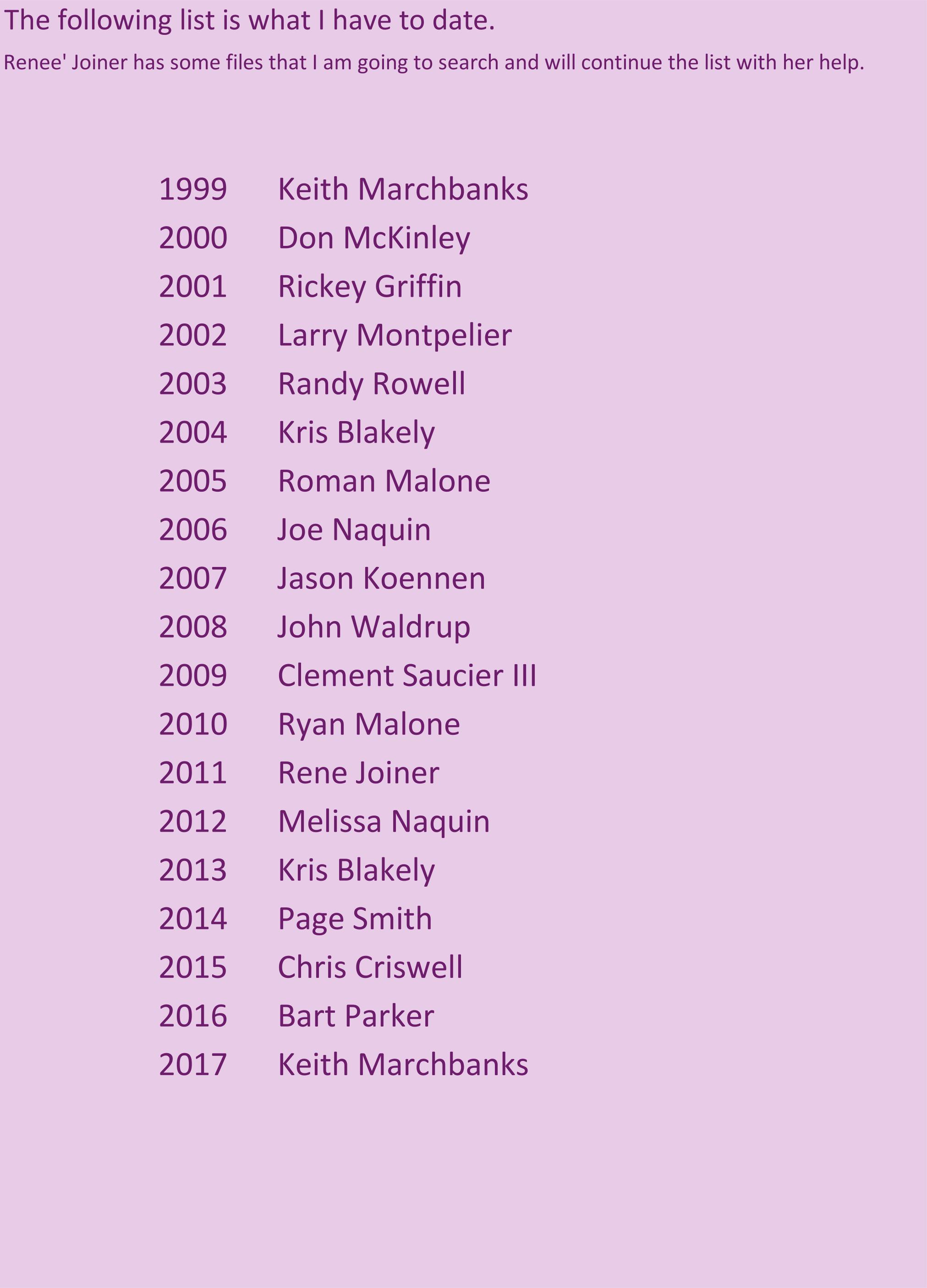 Presidents List 2018